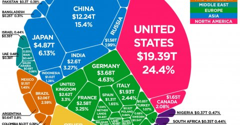 জলবায়ু পরিবর্তন: বদলে যাচ্ছে বিশ্ব অর্থনীতি